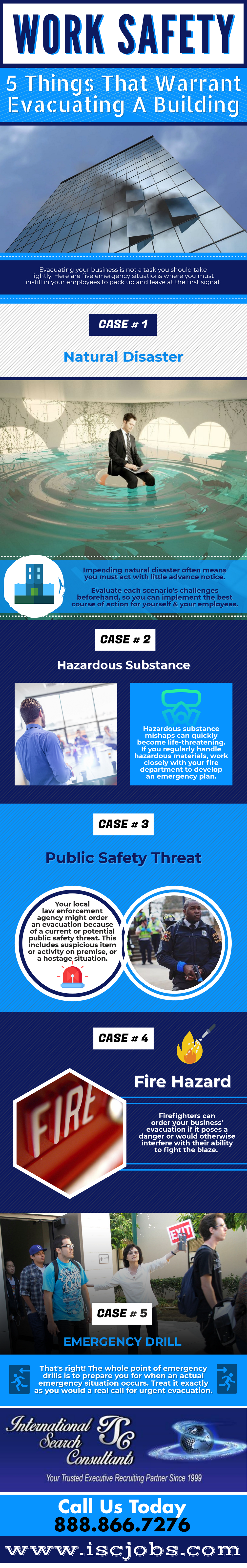 Infographic; Work Place Safety;  When to Evacuate a Building