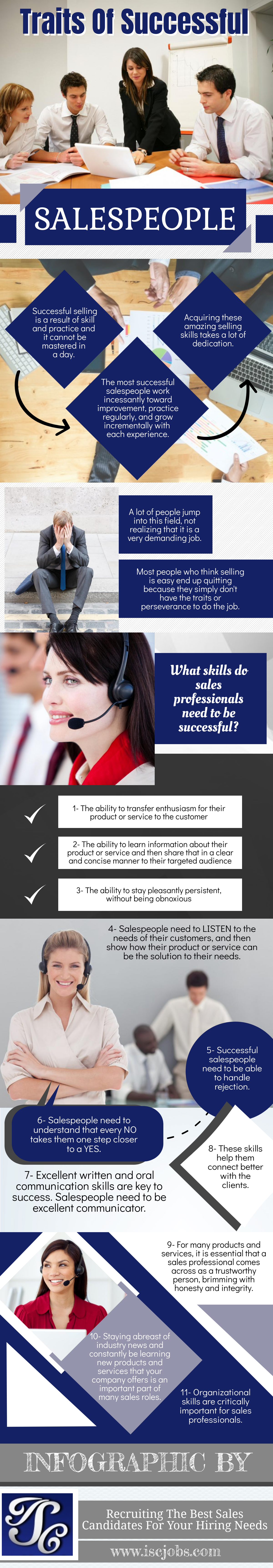 Infographic; Key Traits of Successful Salespeople