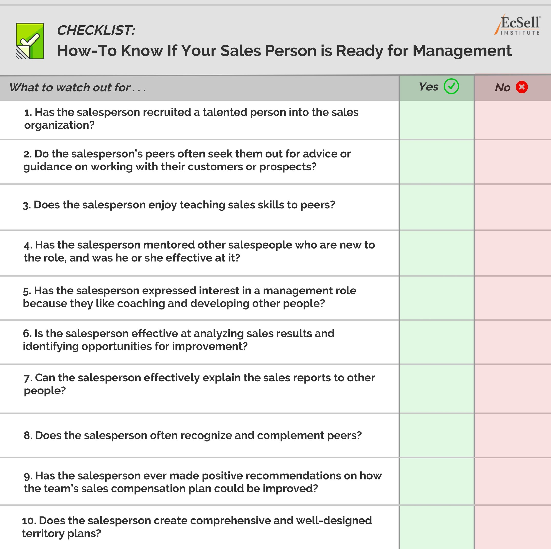 The Checklist Every Sales Person Should Ace Before Being Promoted