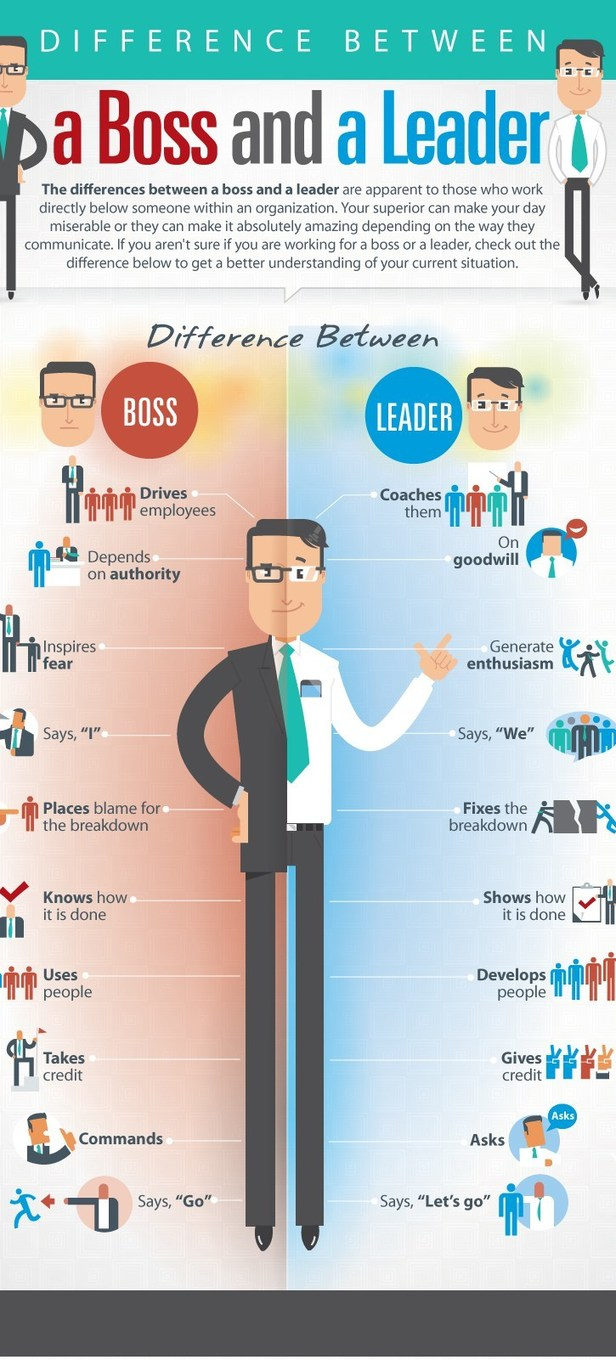 Do You Have A Boss Or A Leader? | Daily Infographic