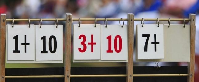 A Scorecard to Perform a Sales Team Assessment