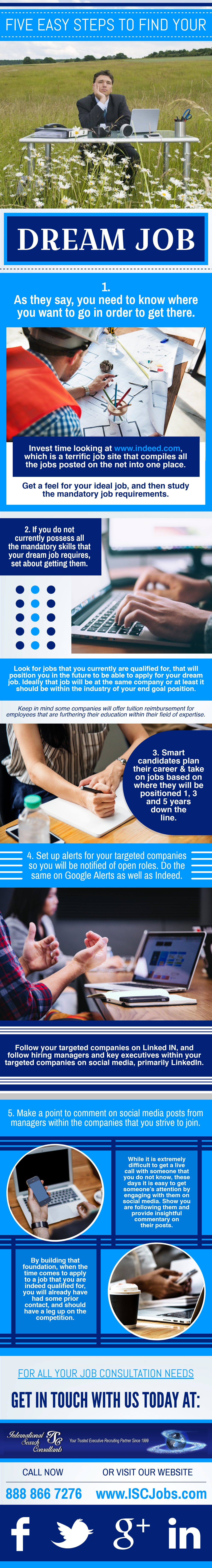 Infographic; 5 Easy Steps to Find Your Dream Job!