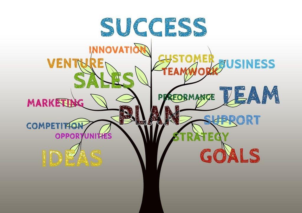 Sales/Marketing Executive – Software- Portland, OR