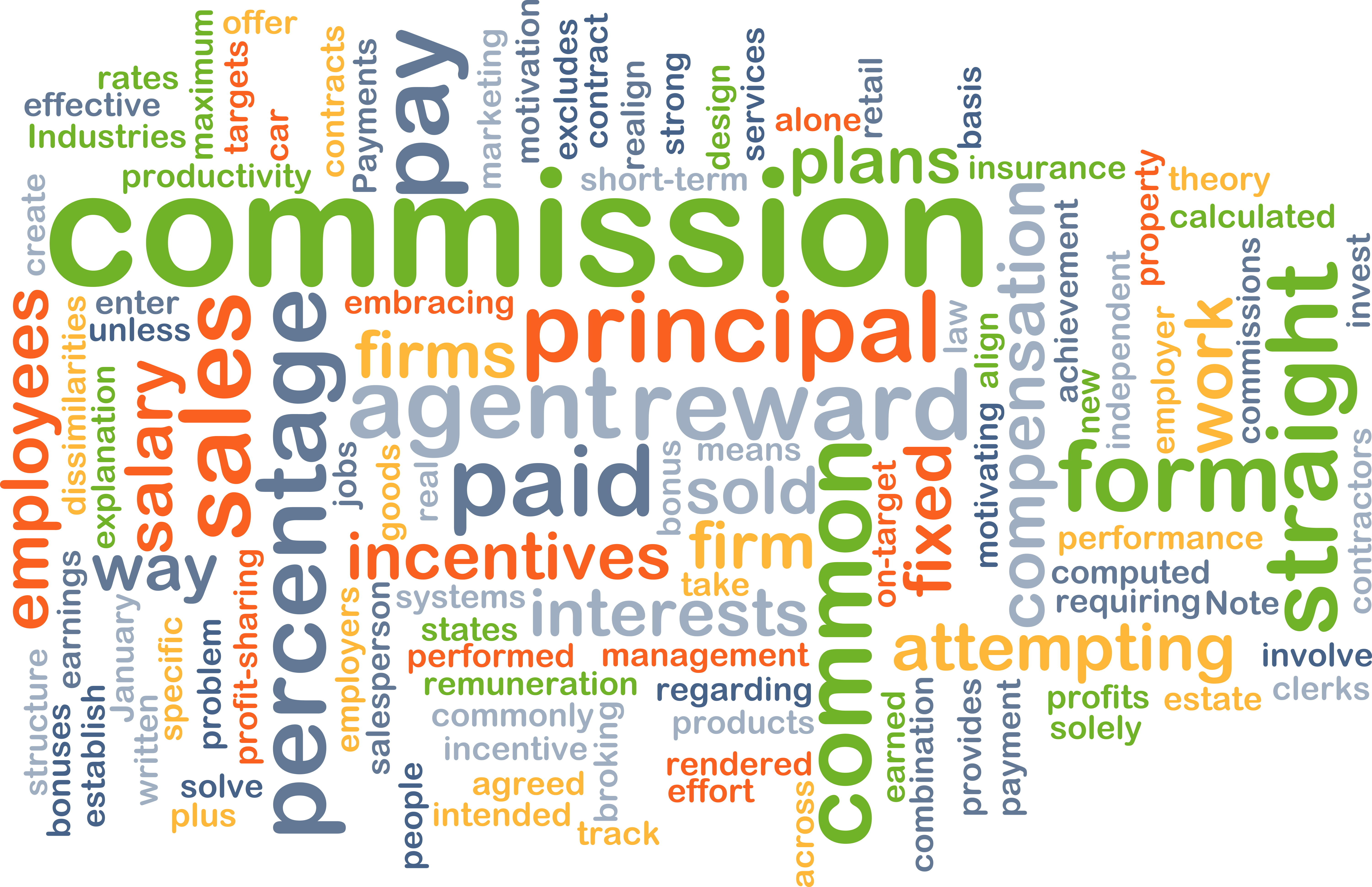5 Secrets to Building a Motivating Sales Commission Plan