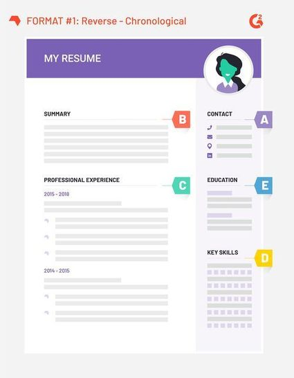 Future of work: How to write a resume for a changing job market