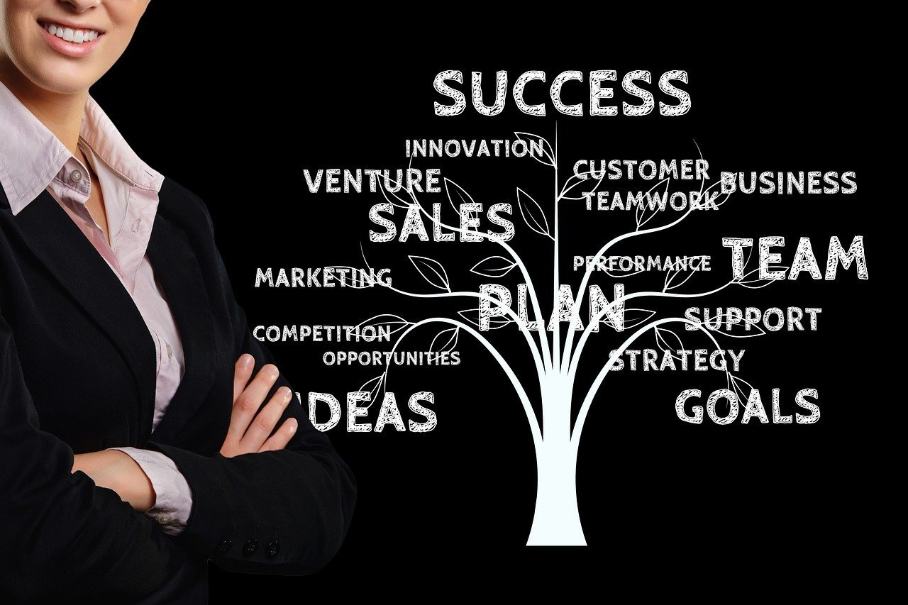 4 Characteristics To Look For When Building A Sales Team